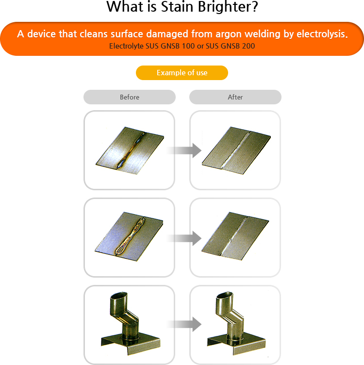 Gana Connect Stain Brighter Stain Brighter 12000